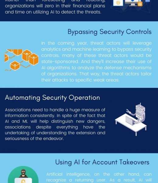 5 Ways Artificial Intelligence Will Improve Cybersecurity in 2020