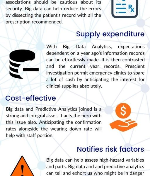 thumbnail_Applications of Big Data in Healthcare (1)