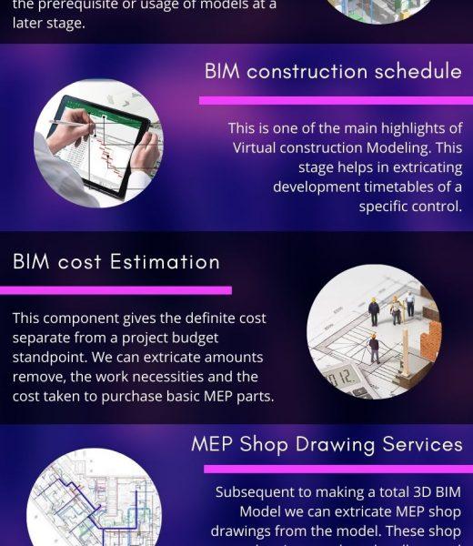 3D MEP BIM Modeling