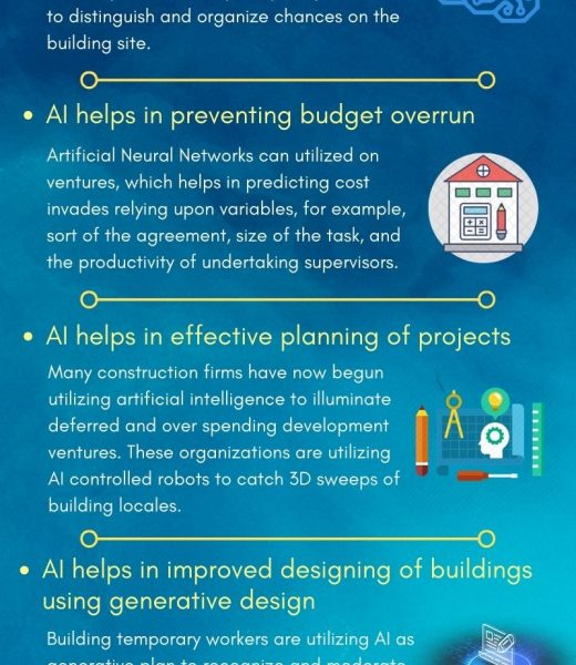 Applications of AI in the Construction Sector