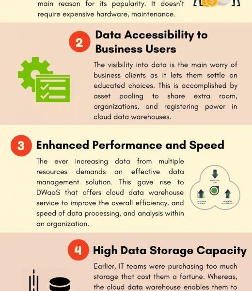 5 Benefits of Cloud Data Warehouse Organizations can Enjoy